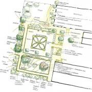 plan-GartenentwurfScan