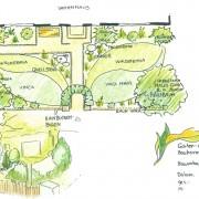 plan-Vorgarten
