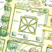 plan-detail-Bauerngarten